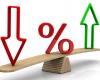 با سود تسهیلات ۲۰ درصدی هیچ تولیدی در کشور موفق نمیشود
